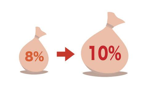 sale tax