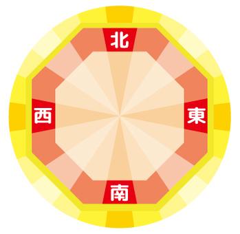 恵方方角表-05(白フチなし)