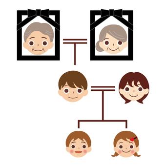 Inheritance (family tree)