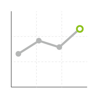 Line chart (green)