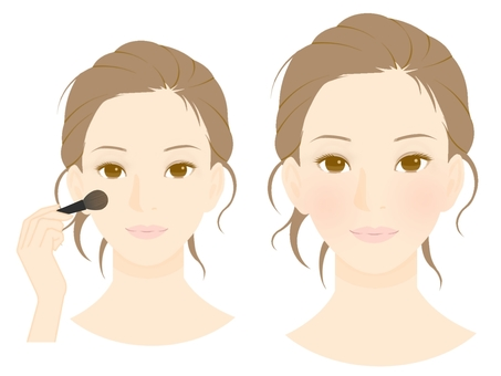 Makeup Procedure (7) Teak