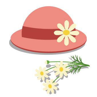 瑪格麗特和帽子