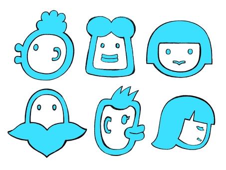 面部類型1