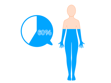 Water content of human body image