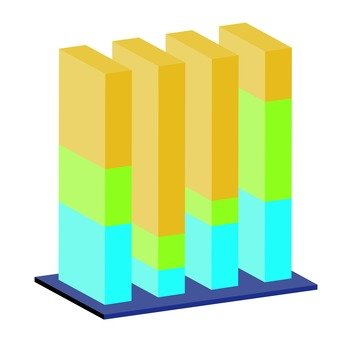 3-D vertical bar chart 5
