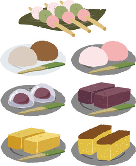 Confectionery summary