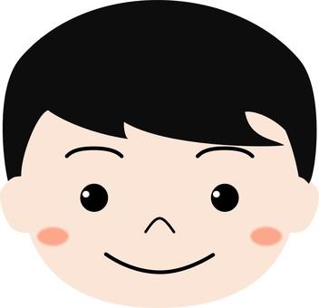 A boy ②