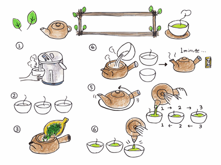 How to put tea (puffed tea) 02