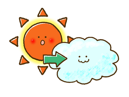 (Weather) sunny and cloudy