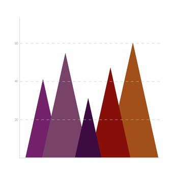 Triangle bar chart 3