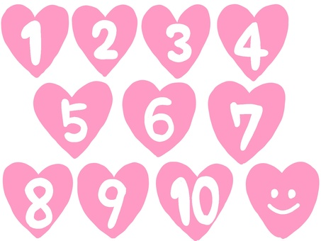 Heart number
