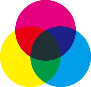 Three primary colors CMY subtractive mixing