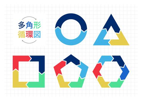 Cycle diagram_polygon_color 2