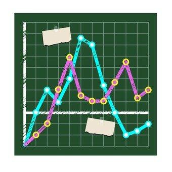 Blackboard line chart