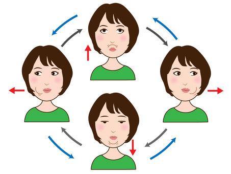 Tongue and eye movement