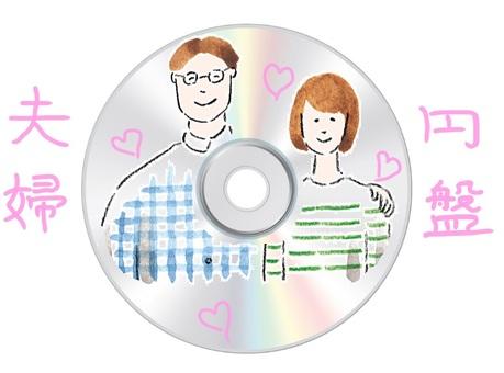 Couple disc