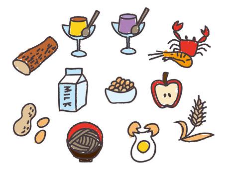 Allergen Foodstuff
