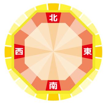 恵方方角表-04(白フチあり)