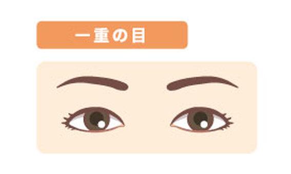 Single eye illustration