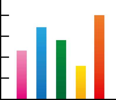 bar graph