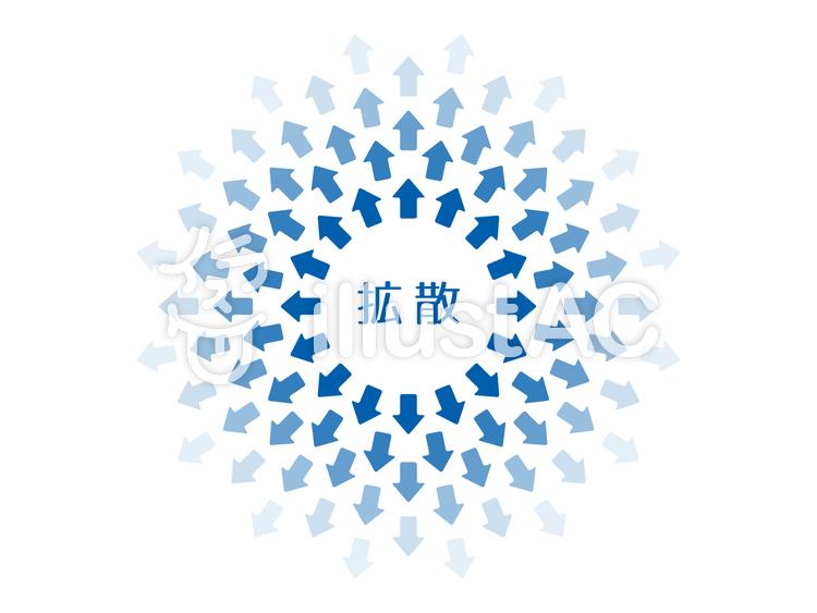 矢印(拡散)イラスト - No: 1457678/無料イラストなら「イラストAC」