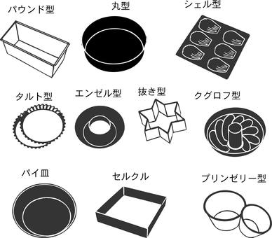Types of sweets making