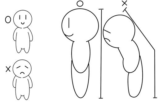 Good posture Sorry posture