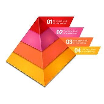 Pyramid graph 1