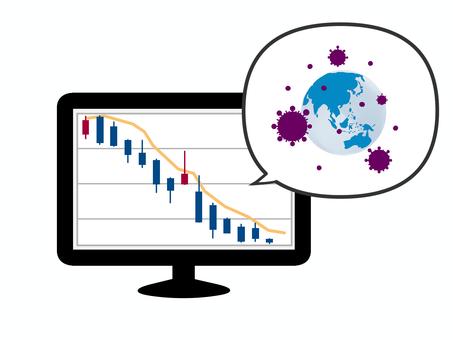Stock price decline (pandemic)