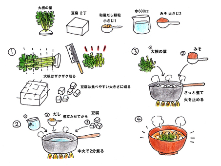 How to make miso soup with radish leaves and tofu