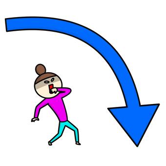 Arrow sudden drop graph