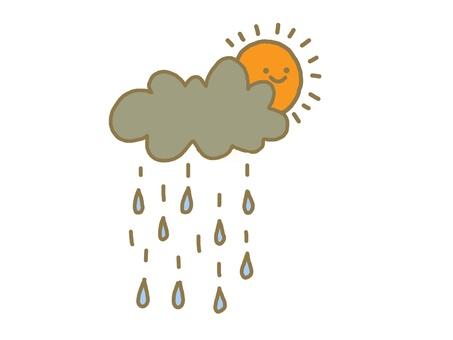 Rain then sunny