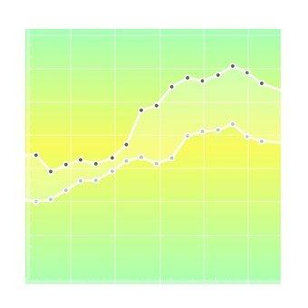 선 그래프 2
