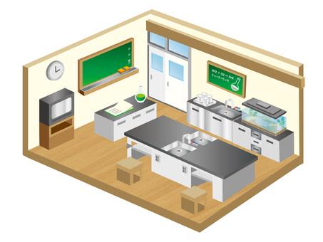 Science room_outline