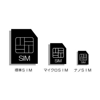 Generic SIM card image