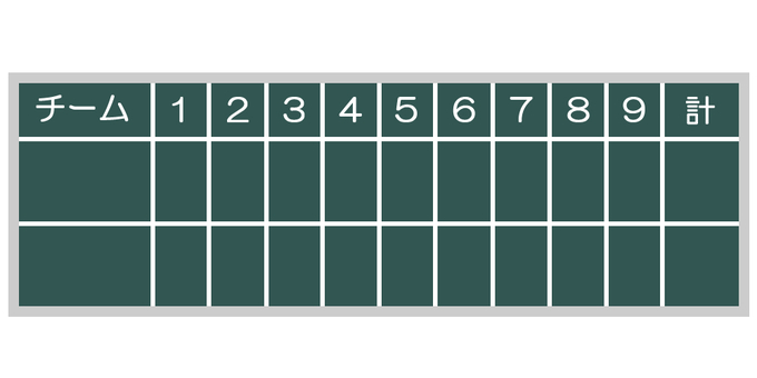 Baseball scoreboard scoreboard