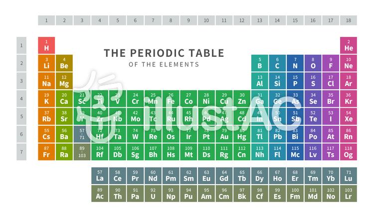 元素周期表 明るめのイラスト