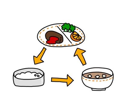 Let's eat at Jyanbun Character
