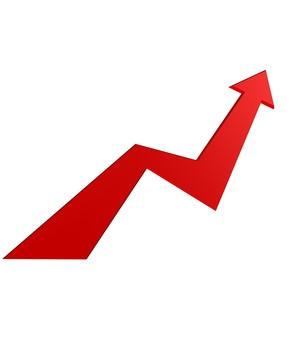 Rapid increase