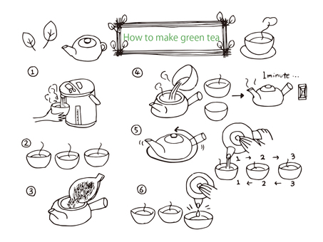 How to insert green tea (puffed tea) 01