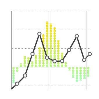 Composite graph 3