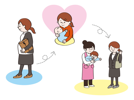 Working pregnant women (maternity leave-childcare leave-return to work)