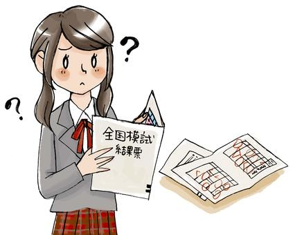 Examination and high school students