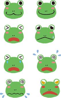 Frog summary
