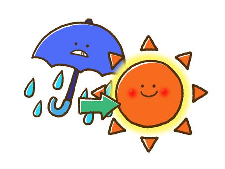(Weather) rain then sunny