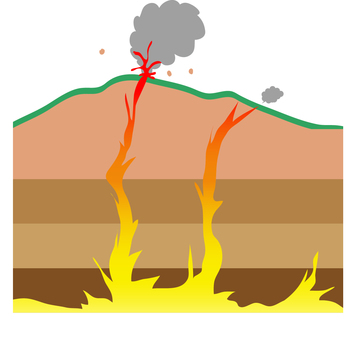 Volcanic eruption schematic diagram