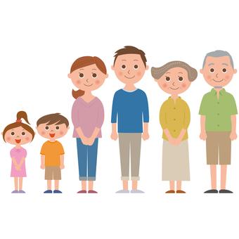 3 세대 가족