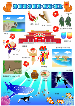 Okinawa tourism materials, sights, culture