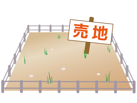70113. Selling land, Signboard 2
