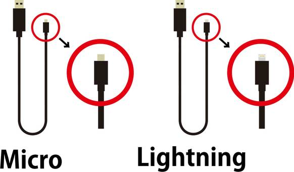 USB cable difference